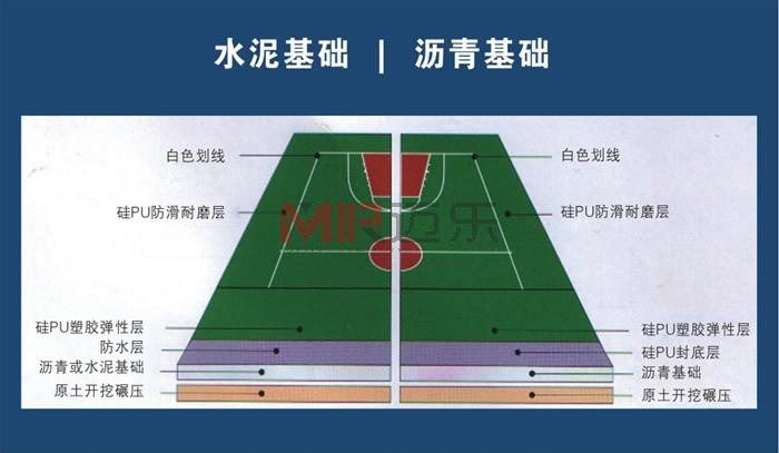 硅pu篮球场施工剖面图