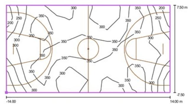 二. 篮球场双场并排照明设计方案:-硅PU等塑胶篮球场地标准尺寸图规